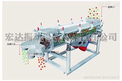 SZF直线振动筛(优质商品XZS-1500旋振筛)
